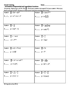 Circuit Training - Derivatives of Logs and Exponents (calculus)