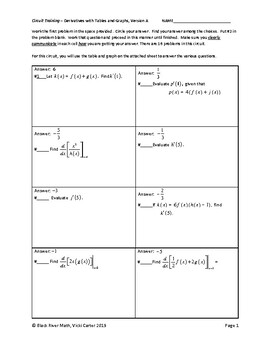 Circuit Training Derivatives with Tables and Graphs