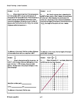 Circuit Training - Linear Functions