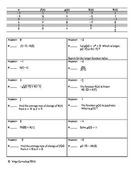 Circuit Training - Using Tables (algebra)