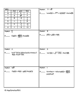 Circuit Training - Using Tables (precalculus)