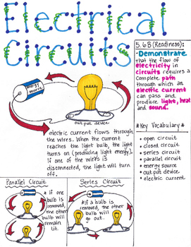 electrical circuit lesson plan 5th grade 5th grade circuits by dancing scientist   teachers pay ...