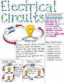 5th Grade Circuits
