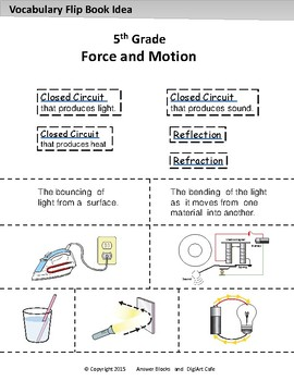 Circuits, Reflection and Refraction (5th flip book idea)