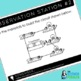 Circuits Observation Stations