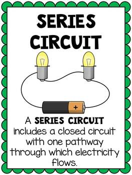 Circuits Posters