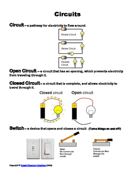 Circuits Series vs. Parallel (Lesson, Hands-on Inquiry, Experiment)