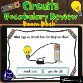 Circuits Vocabulary Review