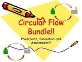 Circular Flow Model Bundle
