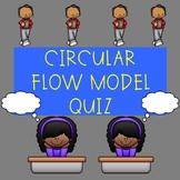 Circular Flow Model Assessment