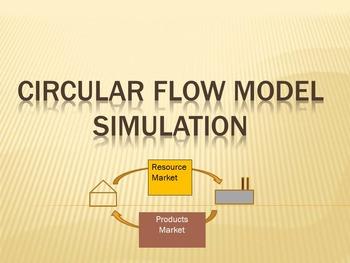 Circular Flow Model Simulation