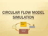 Circular Flow Model Simulation