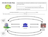 Circular Flow in the Economy (Virginia Civics SOL CE.12b)
