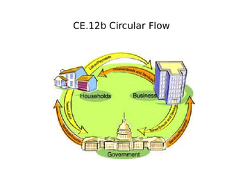 Circular flow in the economy ce12b by civics rocks tpt circular flow in the economy ce12b ccuart Image collections