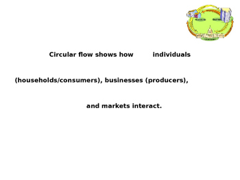 Circular Flow in the Economy (Virginia Civics SOL CE.12b)