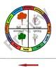 Circular Seasons and Months Chart/Calendar - Small