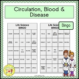 Circulation, Blood, and Disease BINGO