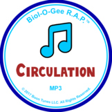 Circulation: Mp3 - Biol-O-Gee R.A.P.