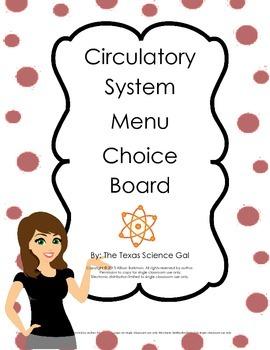 Circulatory Menu Board