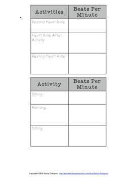 Circulatory System- Activities, inquiry, worksheets, visuals, exit tickets