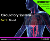 PPT - Circulatory System Introduction + Student Notes - Di