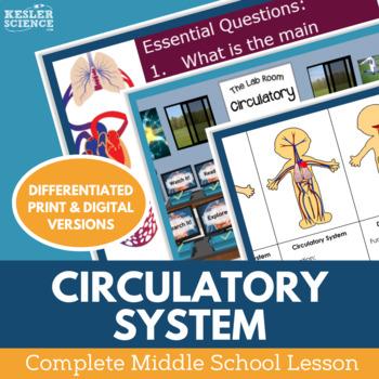 Circulatory System Complete 5E Lesson Plan