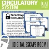 Circulatory System Science Escape Room