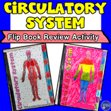 Circulatory System Flip Book Review Activity