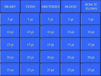 Circulatory System Jeopardy
