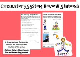Circulatory System Review Stations