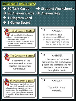 Circulatory System - Task Cards with Game Board {Editable Template}