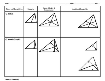 Circumcenter, Incenter, Centroid, and Orthocenter - Teaching the Lesson
