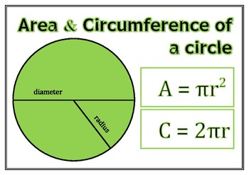 Circumeference and Area of a circle poster