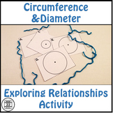 Circumference and Diameter {Exploring Relationships}
