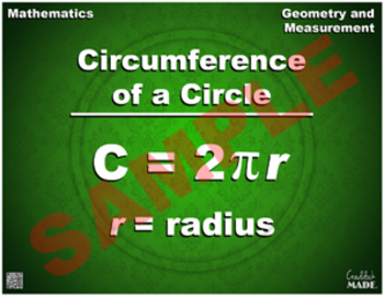 Circumference of a Circle Formula Math Poster