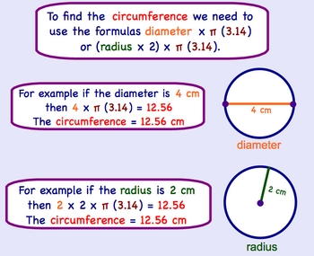 Circumference of a Circle Smartboard Lesson