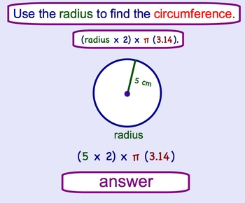 Circumference of a Circle Smartboard Lesson