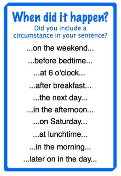 Circumstances Prompts and Ideas Poster for Creative Writing (Functional Grammar)