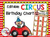 Circus Editable Birthday Chart