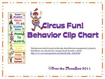 Circus Fun Behavior Clip Chart