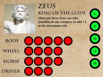 Circus Maximus - Ancient Greece Race/Study Game