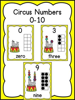 Circus Number Posters 0-10
