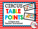 Circus Table Points