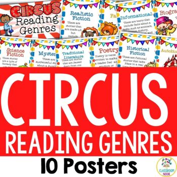Circus Theme: 10 Reading Genre Posters