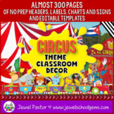 Circus Themed Classroom Decor EDITABLE (Circus Classroom Theme Decor)