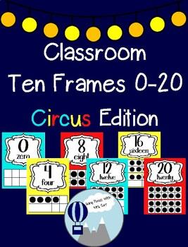Circus Theme Classroom Ten Frames Posters 0-20