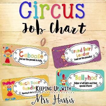 Circus Job Chart