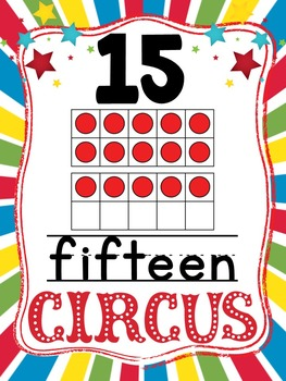 Circus Theme Number Posters