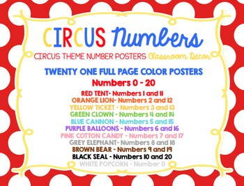 Circus Theme Numbers {Classroom Decor Posters}