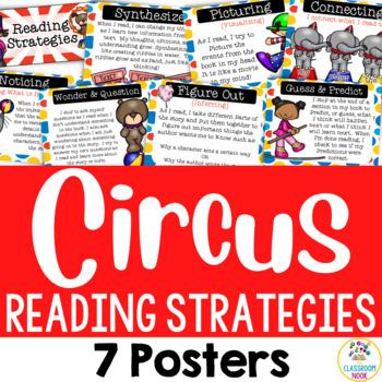 Circus Theme:  Reading Strategies Posters